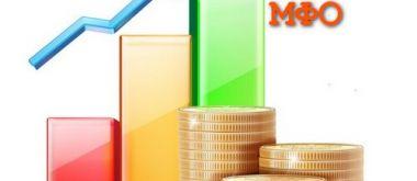 ТОП 10 лучших микрофинансовых организаций России