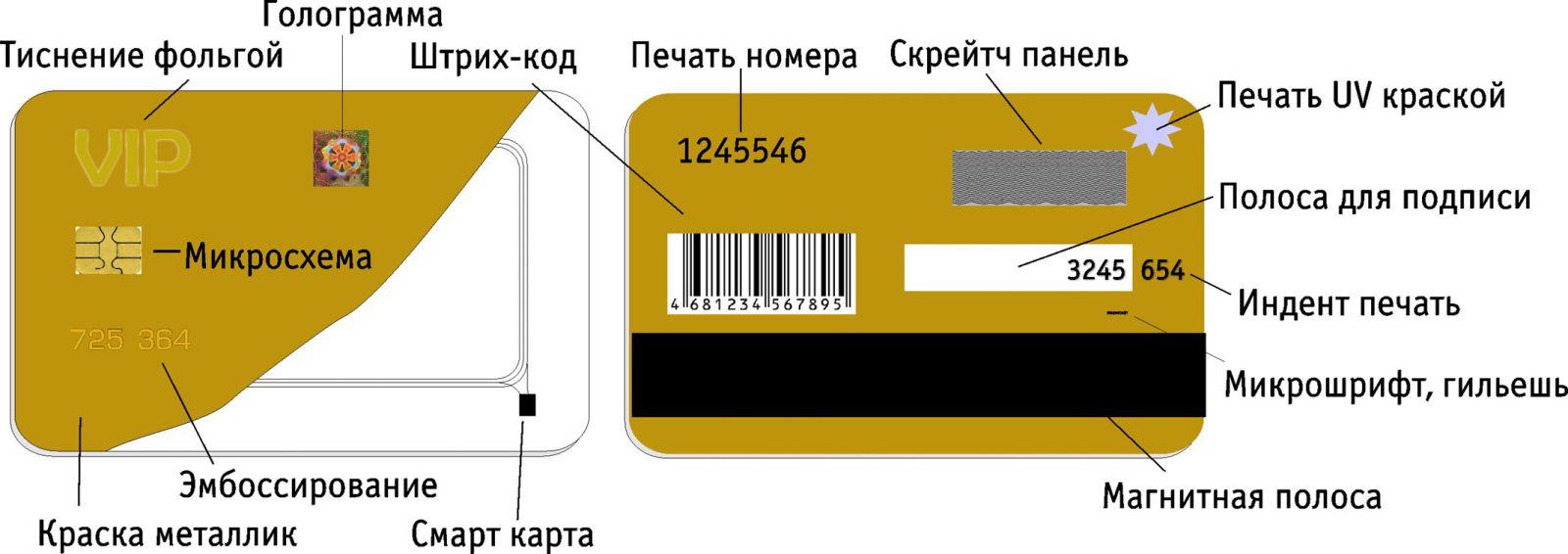 chto-takoe-kreditnaya-karta_10