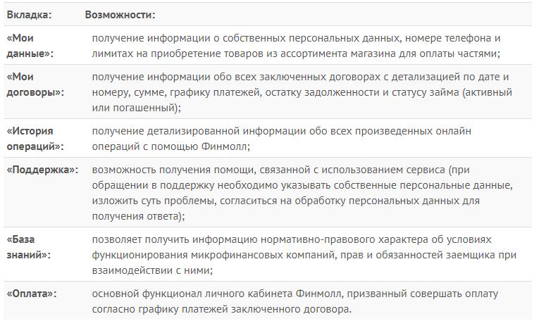 finmoll-lichnyj-kabinet-kari_5