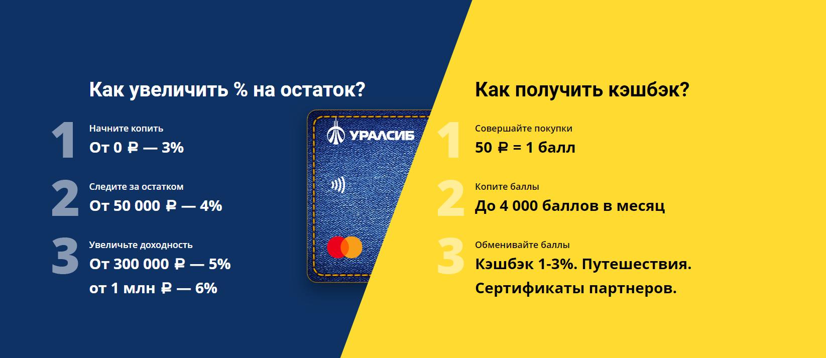 karta-pribyl-uralsib_3
