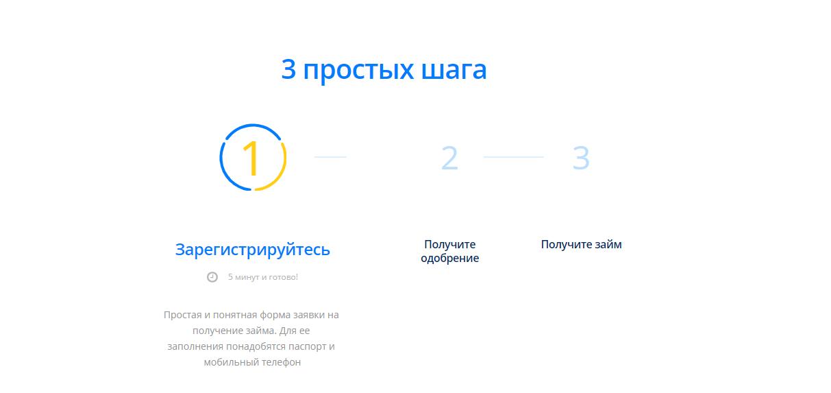 finzas-ru_3