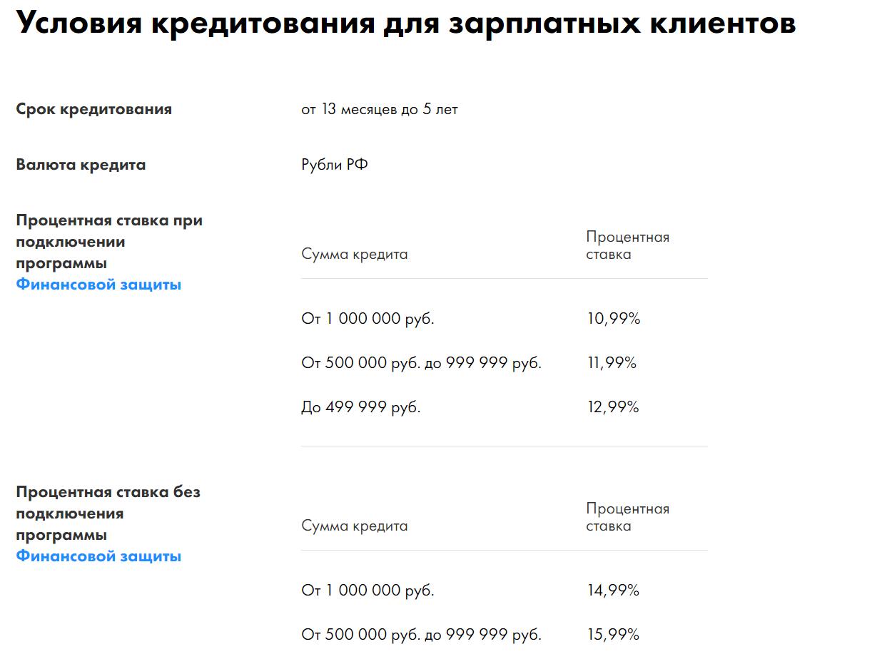 rajffajzenbank-kredit-nalichnymi_3
