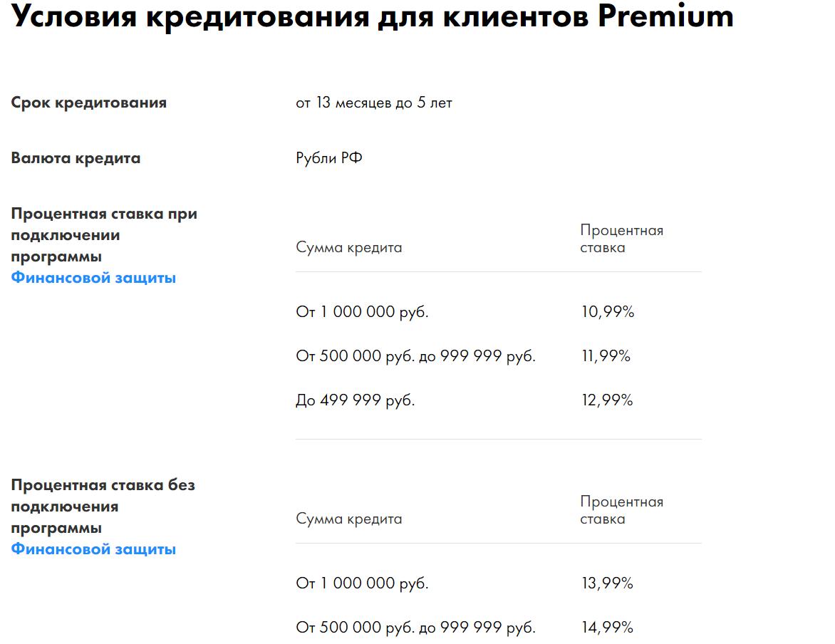 rajffajzenbank-kredit-nalichnymi_4