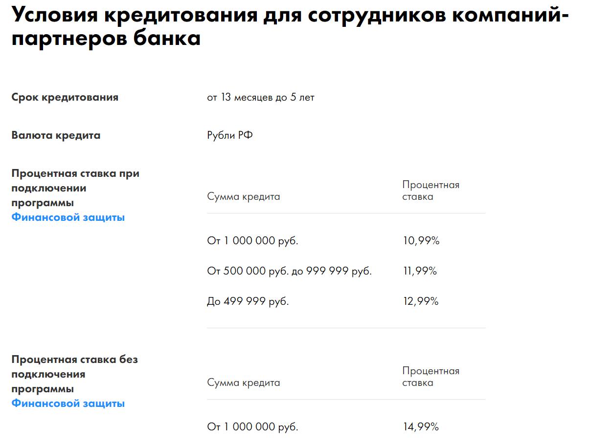 rajffajzenbank-kredit-nalichnymi_5
