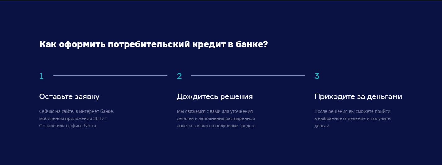 kredit-nalichnymi-bank-zenit_9