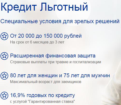 pochta-bank-kredit-dlya-pensionerov_6