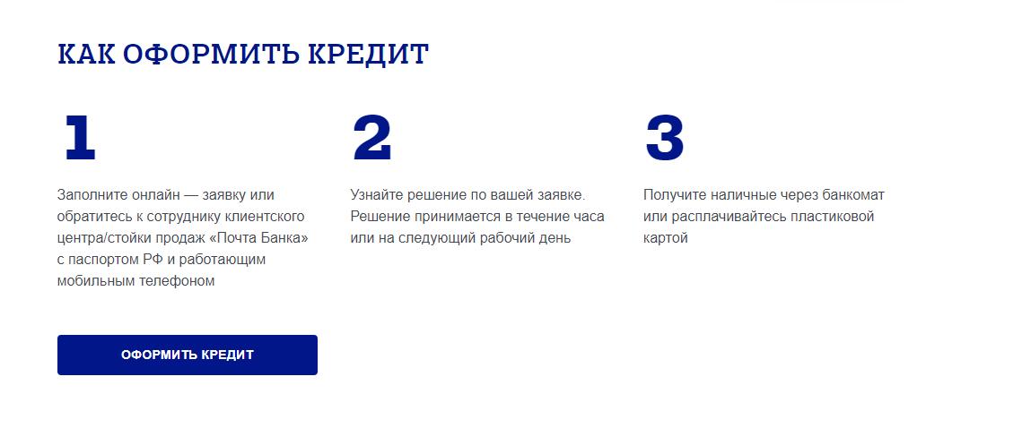 pochta-bank-kredit-dlya-pensionerov_9