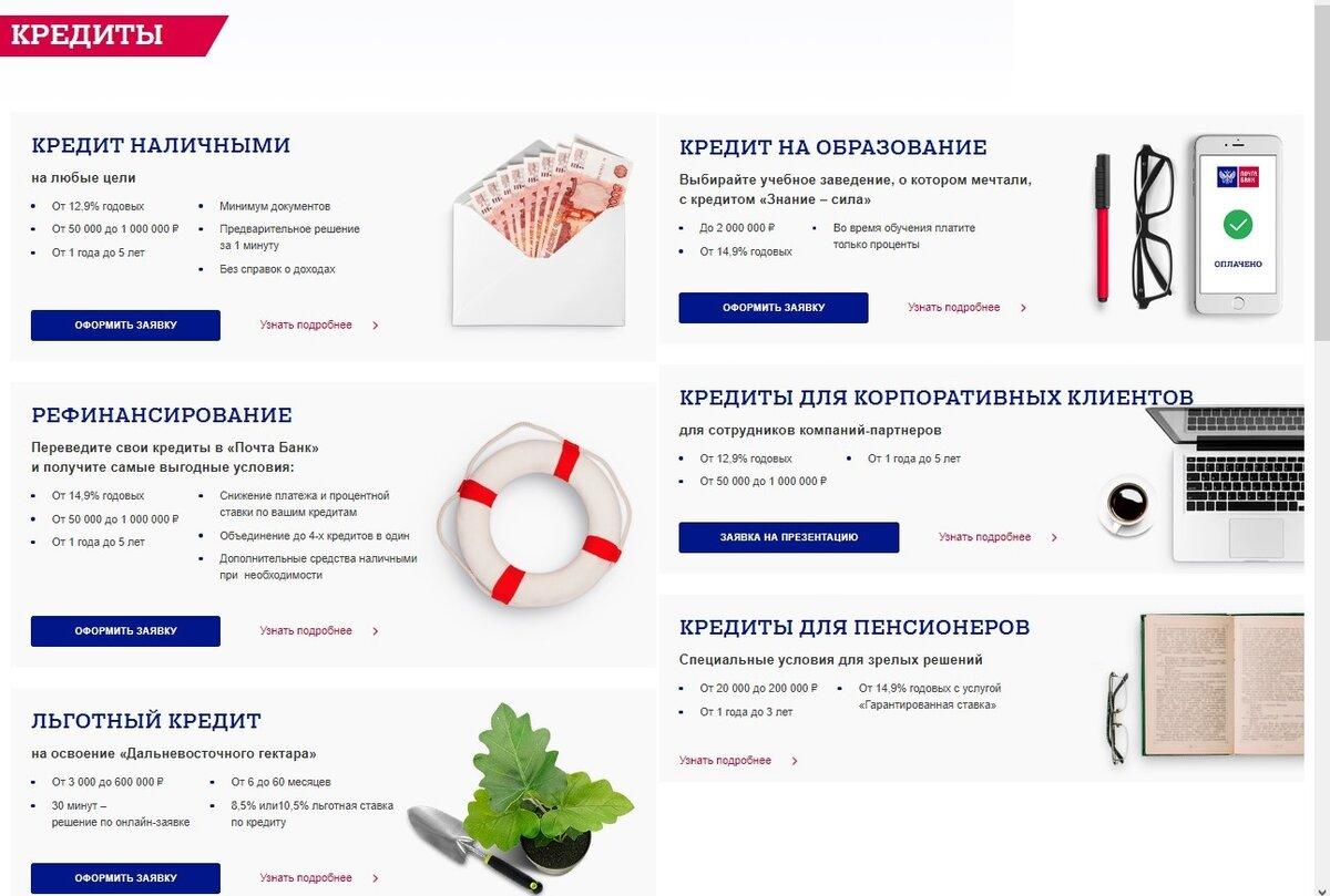 pochta-bank-kredit_11