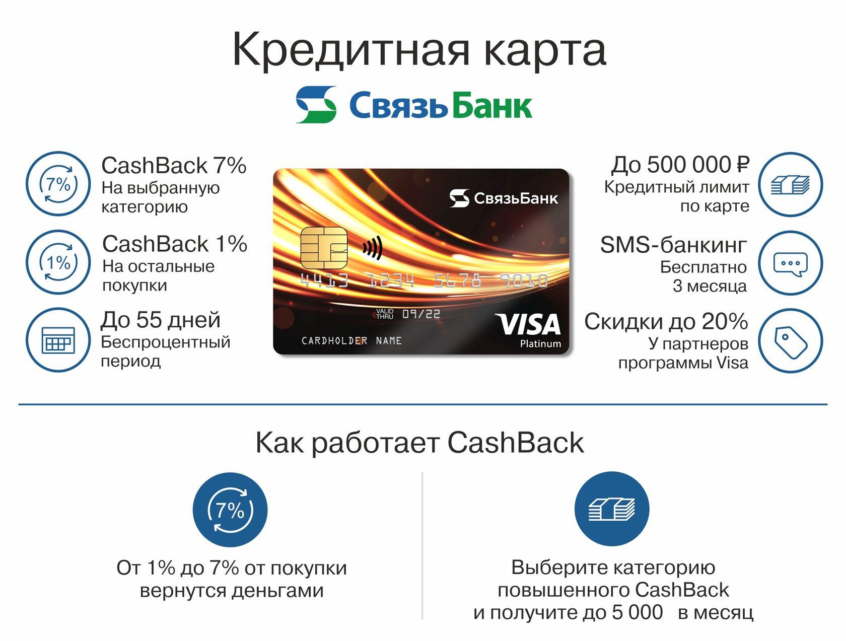 svyaz-bank-kreditnye-karty_12
