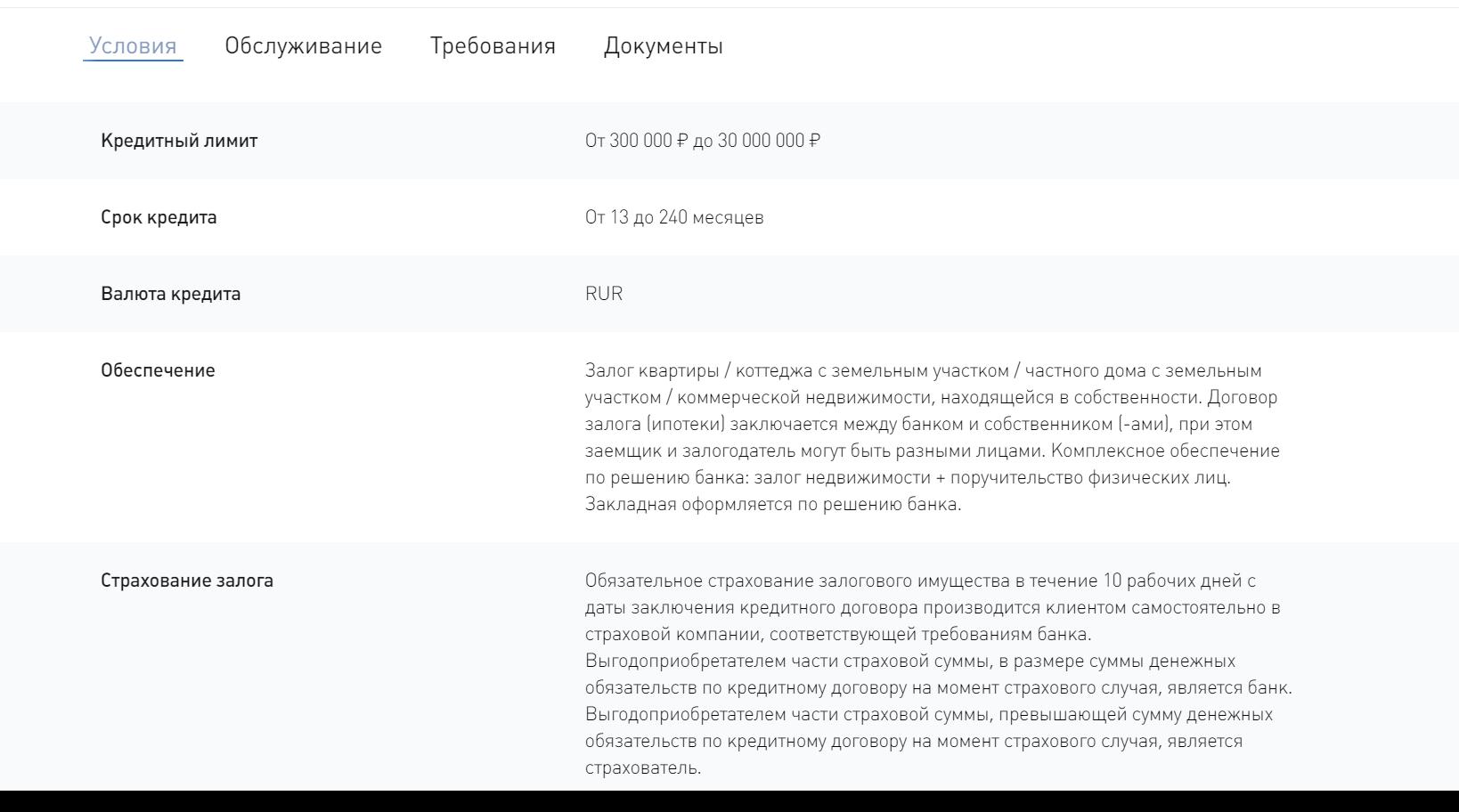 bank-vostochnyj-kredit-pod-zalog-nedvizhimosti_2