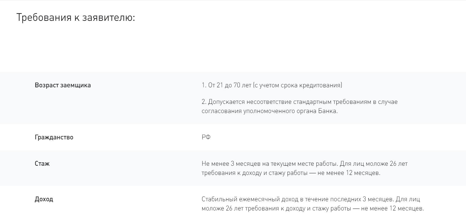 bank-vostochnyj-kredit-pod-zalog-nedvizhimosti_3