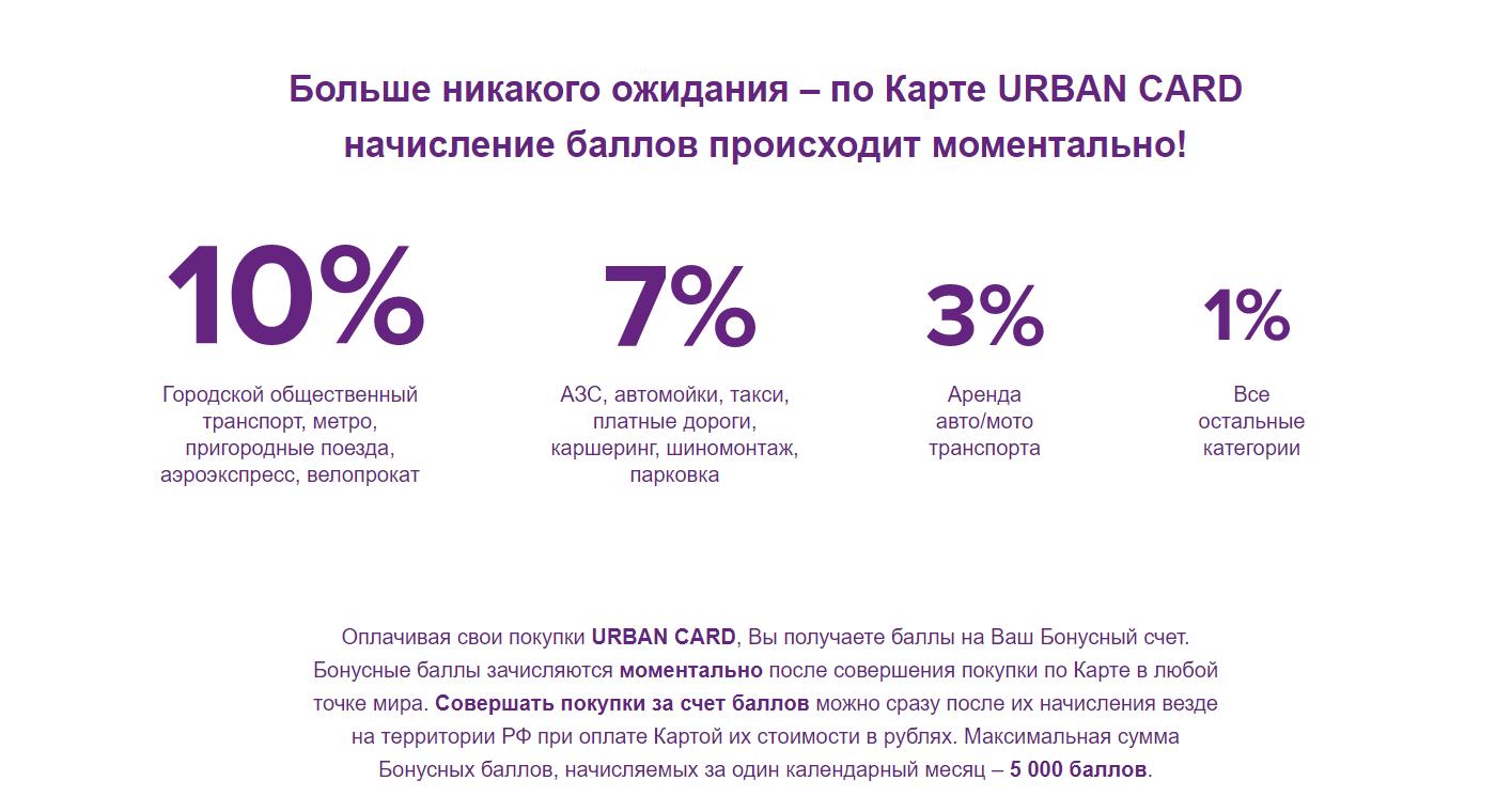 karta-urban_2