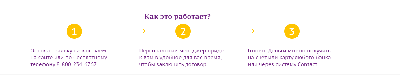 liga-deneg-mikrofinansirovanie_6