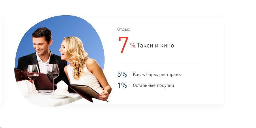 karta-ultra-vostochnyj-bank_5