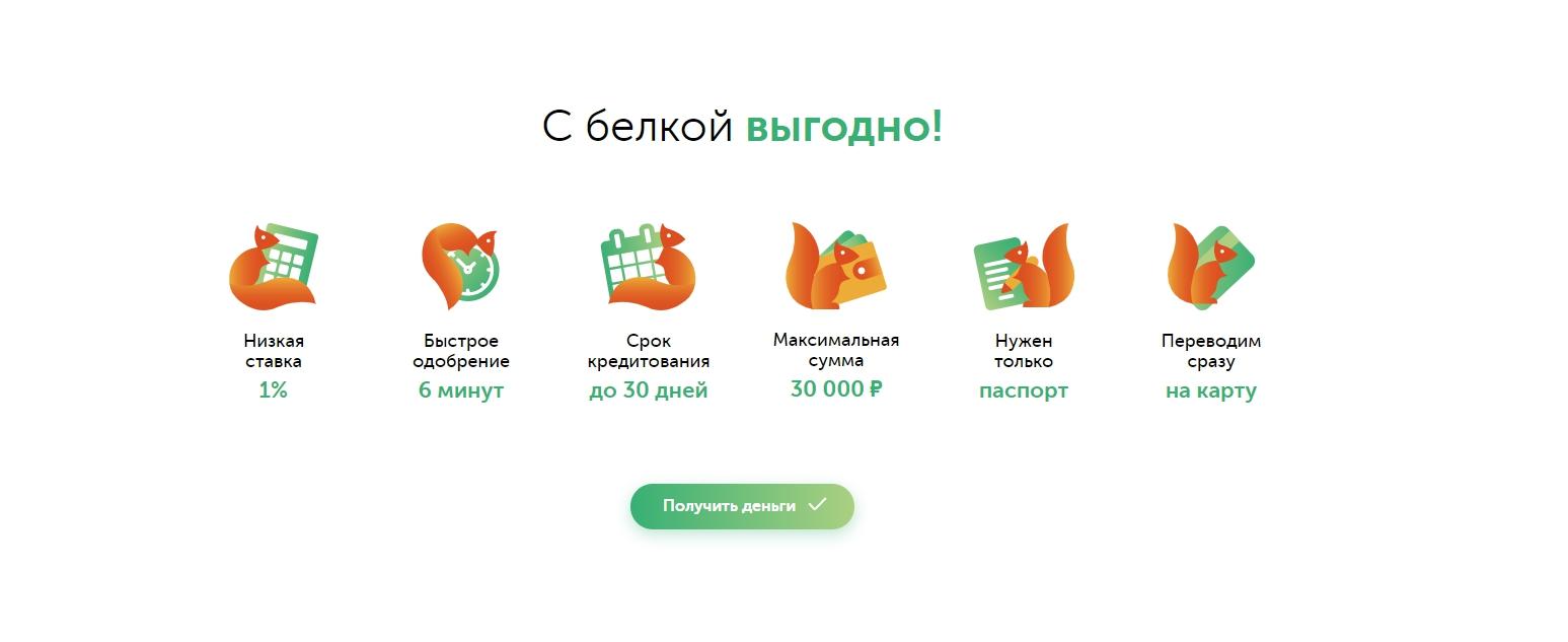 belka-kredit_1